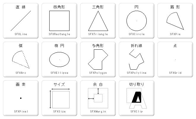 図・表・グラフ等の読み方(音訳の部屋)